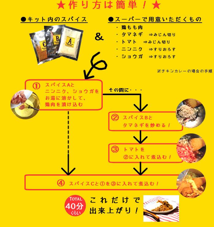 top_cook